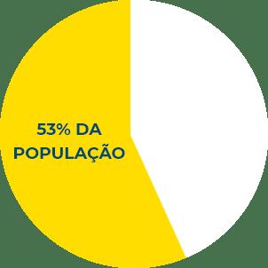 grafico redondo (1)